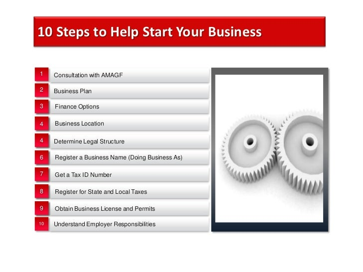 what steps should i take to start a business