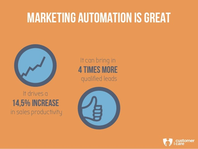 MARKETING AUTOMATION IS GREAT It drives a 14,5% INCREASE in sales productivity It can bring in 4 TIMES MORE qualified leads