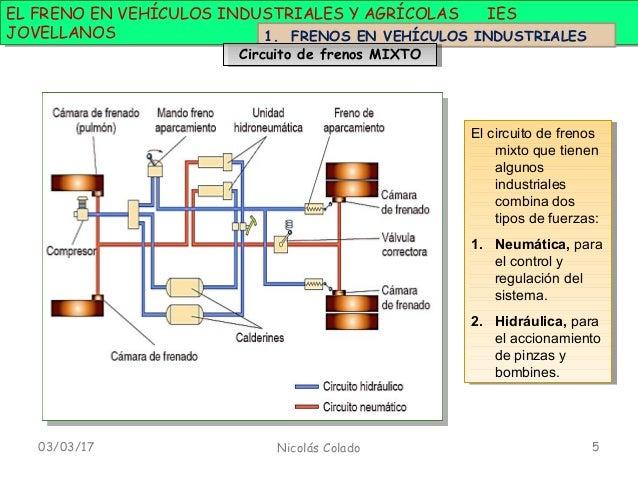 Regulacion de freno neumatico