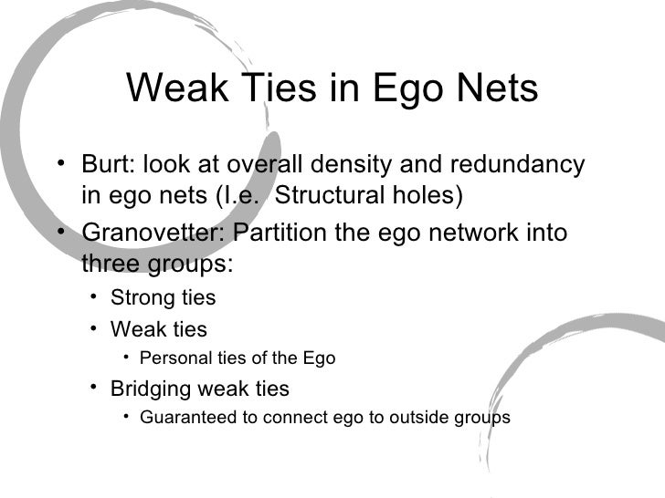 the strength of weak ties Do you have that strength to do that how would you rethink you similarly, what  has your organization done recently to clarify the purpose.
