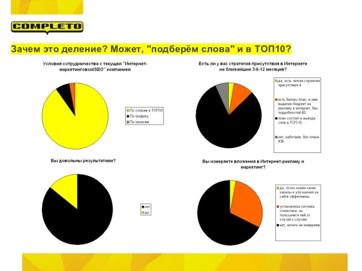 Реклама строительных услуг в интернете оплатить яндекс директ qiwi