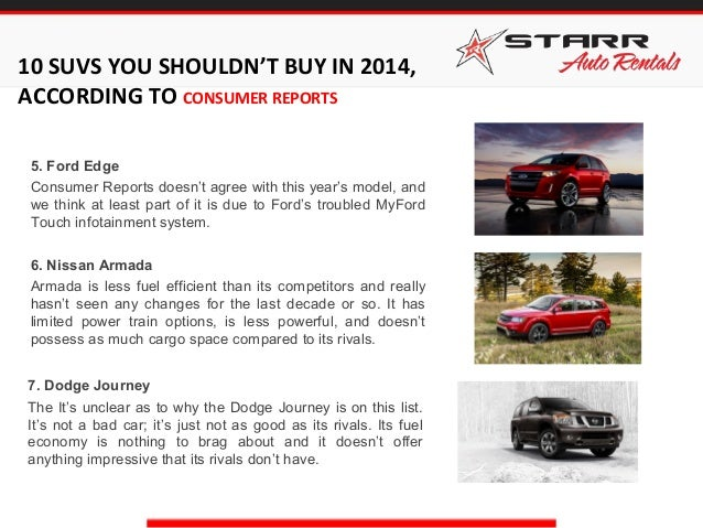 According To Consumer Reports   Ford Edge