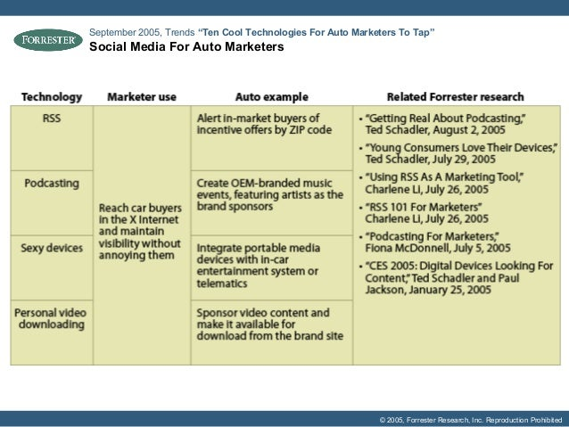 """© 2005, Forrester Research, Inc. Reproduction Prohibited Social Media For Auto Marketers September 2005, Trends """"Ten Cool ..."""