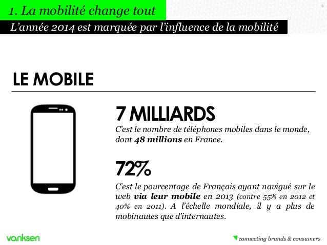 1. La mobilité change tout L'année 2014 est marquée par l'influence de la mobilité  LE MOBILE  7 MILLIARDS  C'est le nombr...