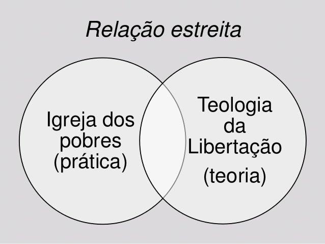 (10) teologia da libertação Slide 2