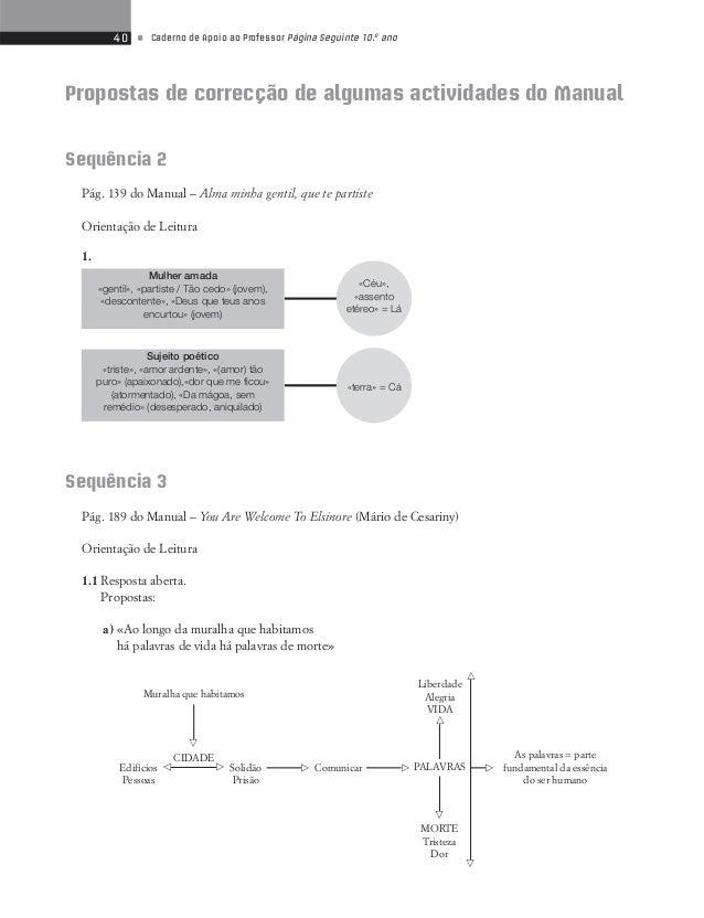 42 • Caderno de Apoio ao Professor Página Seguinte 10.o ano  Relação entre  texto e ilustração  Texto ilustrado com a foto...