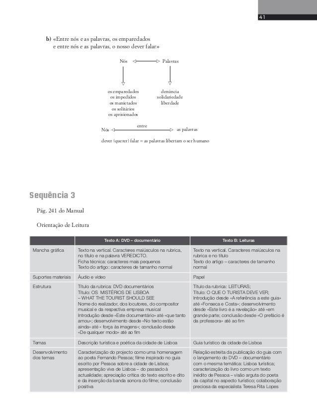 43  Pág. 249 do Manual – Multiverso  Orientação de Leitura  1.1  1.a parte  INTRODUÇÃO  3.a parte  CONCLUSÃO  Teorias opos...