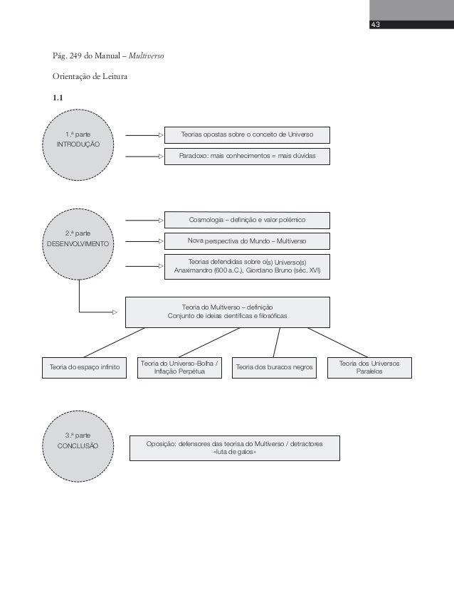 45  GRELHA DE CORRECÇÃO DE TESTES SUMATIVOS  GRUPO I GRUPO II GRUPO III  (C + F) (C + F) (C + F) (C + F) (C + F) (C + F) (...