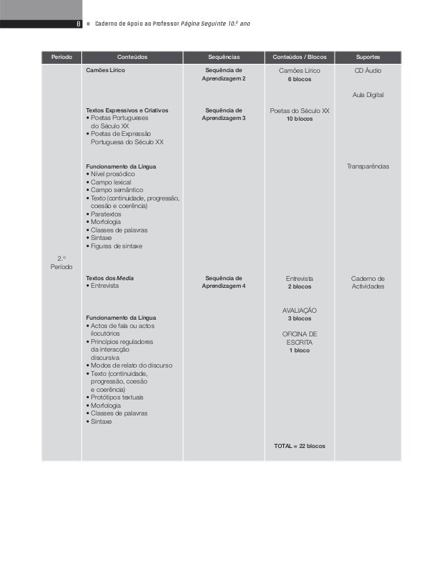 10 • Caderno de Apoio ao Professor Página Seguinte 10.o ano  AVALIAÇÂO  «A avaliação da aprendizagem em Português deverá c...