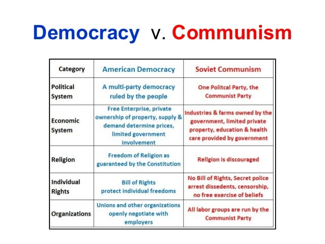 the differences between german nazism italian fascism and soviet communism Compare & contrast fascism, communism soviet dictator under stalin, 8 to 10 million russians were killed for opposing communism nazism adolf hitler was anti.