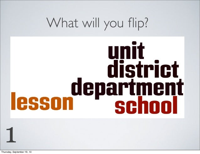 10 things you should know before you Flip Your Class Slide 2