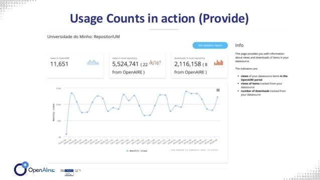 Usage Counts in Action (Explore Content Provider)