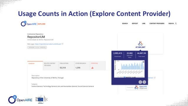 Usage Counts in Action (Explore Item)