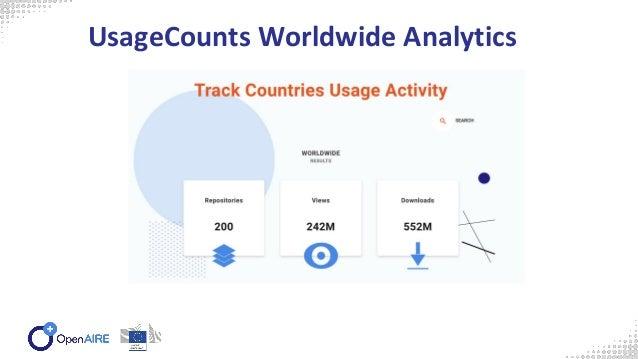 UsageCounts Worldwide Analytics