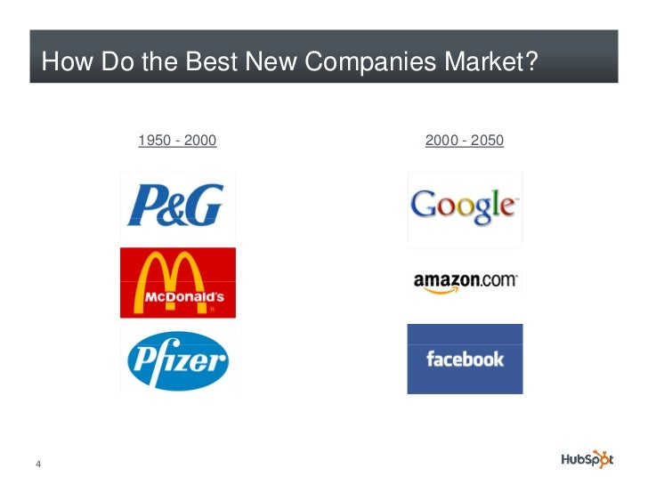 How Do the Best New Companies Market?             1950 - 2000          2000 - 2050     4