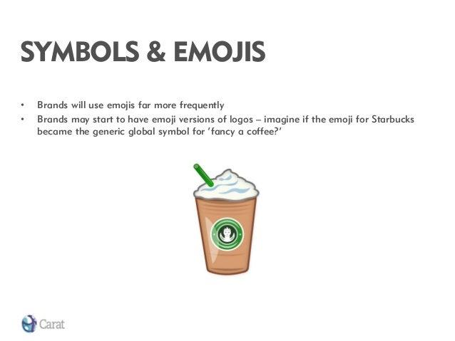 Symbols Emojis Brands Will