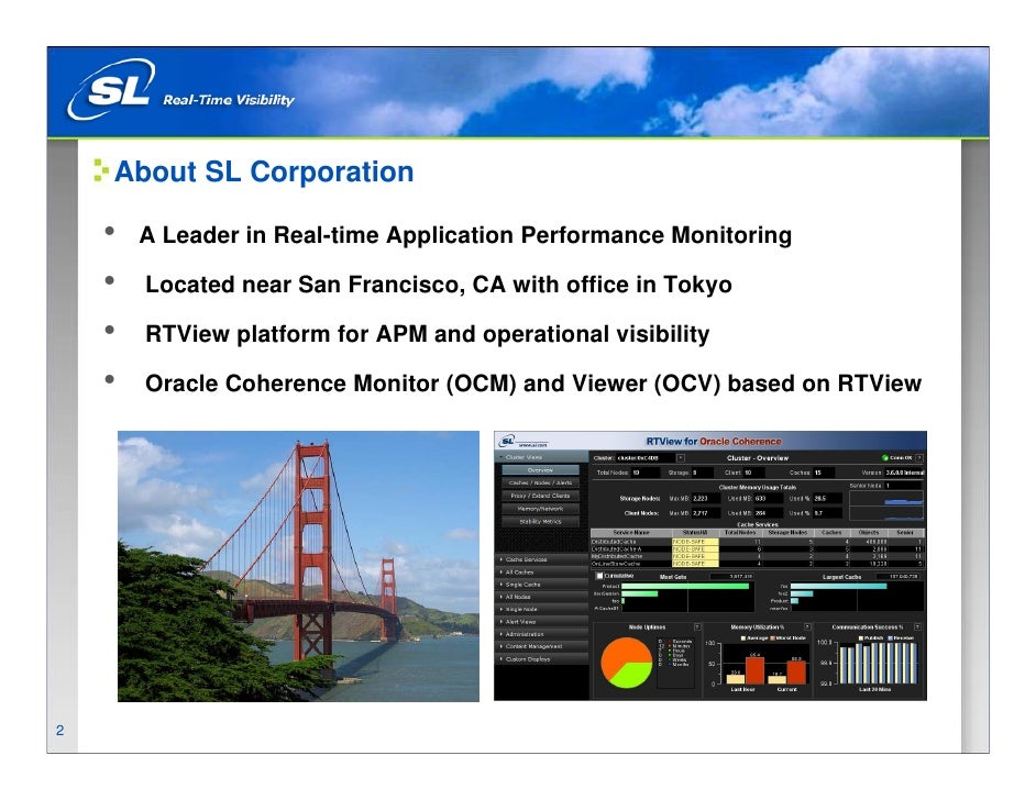 Space monitoring in oracle