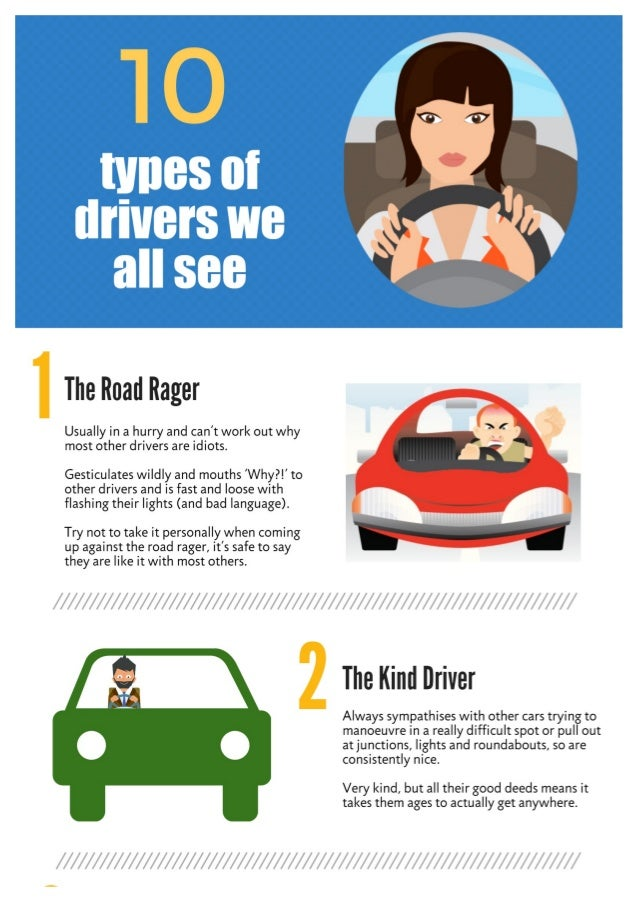 type of drivers essay In a classification essay, a writer organizes, or sorts, things into categories  the  first kind, the second kind, the third kind the first type, the second type, the.