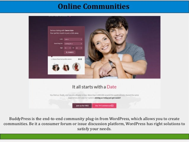 Dating site wordpress plugin