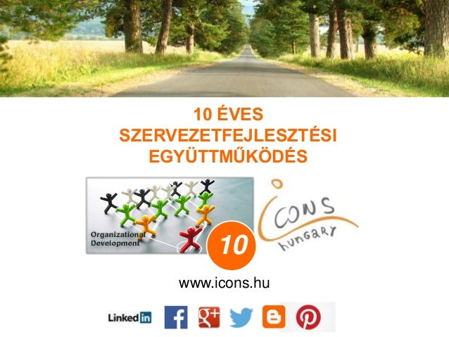 www.icons.hu 10 ÉVES SZERVEZETFEJLESZTÉSI EGYÜTTMŰKÖDÉS 10