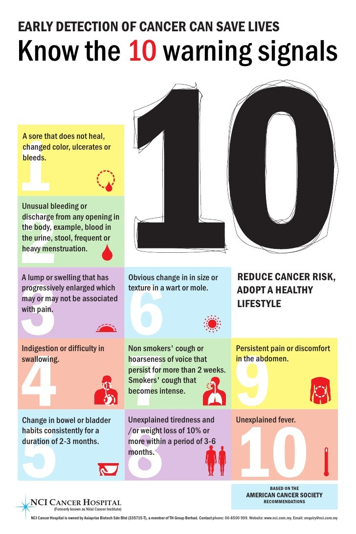 EARLY DETECTION OF CANCER CAN SAVE LIVES Know the 10 warning signals    1 A sore that does not heal, changed color, ulcera...