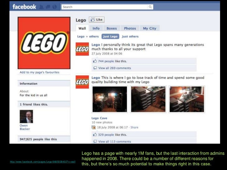 Lego has a page with nearly 1M fans, but the last interaction from the page happened in 2008. They could be a number of di...