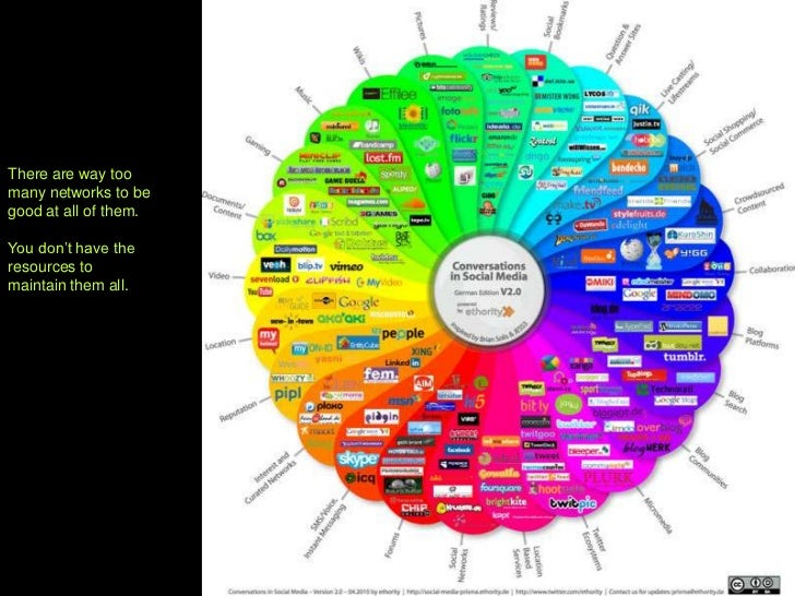 There are way too many networks to be good on all of them. <br />You don't have the resource to maintain all them.<br />