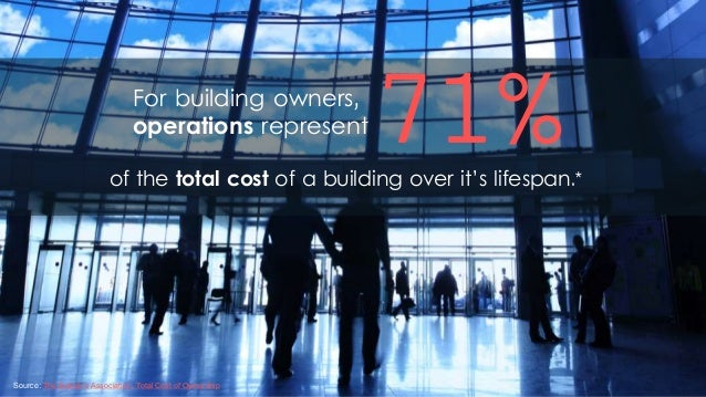 of the total cost of a building over it's lifespan.* For building owners, operations represent 71% Source: The Builder's A...