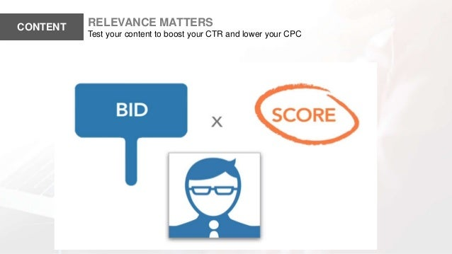RELEVANCE MATTERS Test your content to boost your CTR and lower your CPC CONTENT