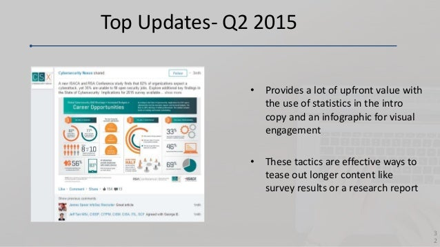 Top Updates- Q2 2015 • Provides a lot of upfront value with the use of statistics in the intro copy and an infographic for...