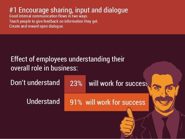 Don't understand Understand 23% will work for success 91% will work for success Effect of employees understanding their ov...