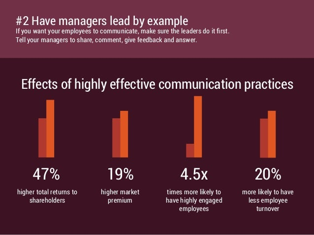 10 Ways To Improve Communication With >> Companies With Highly Effective Communications