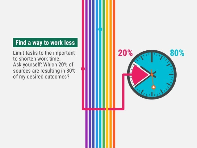 20% 80%Limit tasks to the important to shorten work time. Ask yourself: Which 20% of sources are resulting in 80% of my de...