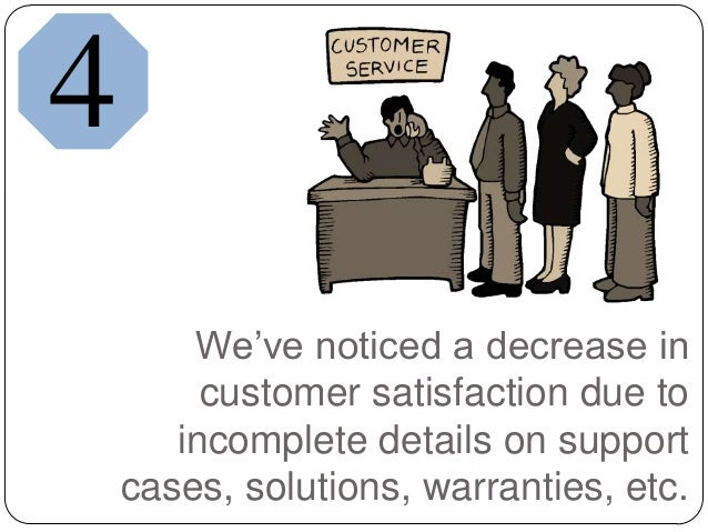 We've noticed a decrease incustomer satisfaction due toincomplete details on supportcases, solutions, warranties, etc.4