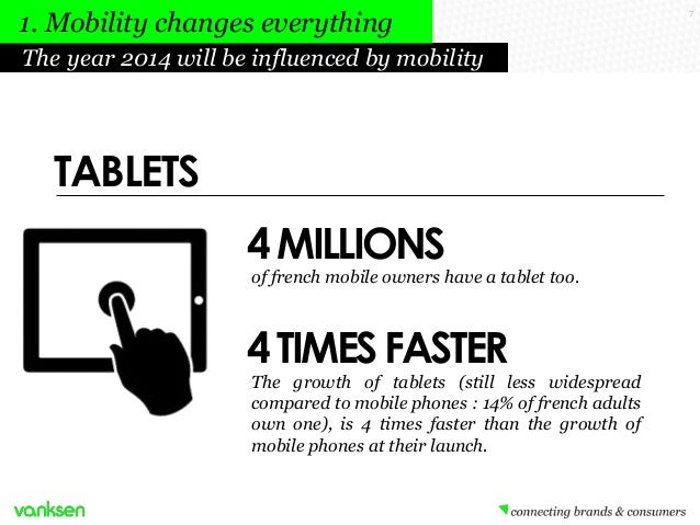 1. Mobility changes everything The year 2014 will be influenced by mobility  TABLETS  4 MILLIONS  of french mobile owners ...
