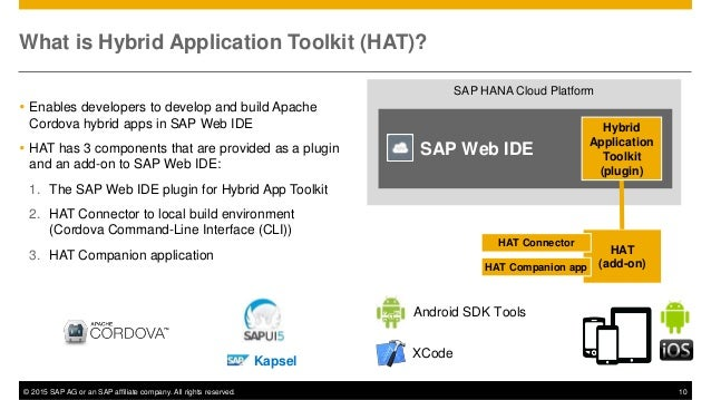 © 2015 SAP AG or an SAP affiliate company. All rights reserved. 10 What is Hybrid Application Toolkit (HAT)?  Enables dev...