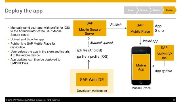 © 2015 SAP AG or an SAP affiliate company. All rights reserved. 27 Deploy the app  Manually send your app (with profile f...