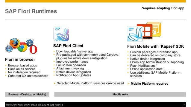 © 2015 SAP AG or an SAP affiliate company. All rights reserved. 7 SAP Fiori Runtimes Fiori in browser  Browser based apps...