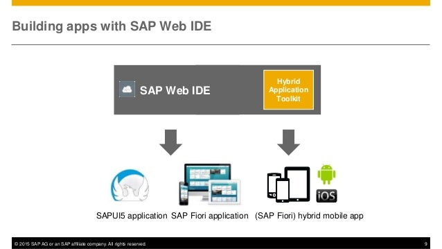 © 2015 SAP AG or an SAP affiliate company. All rights reserved. 9 Building apps with SAP Web IDE SAP Web IDE Hybrid Applic...