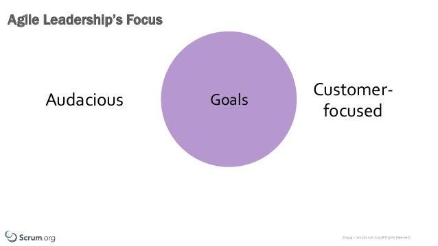©1993 – 2019 Scrum.org All Rights Reserved Agile Leadership's Focus GoalsAudacious Customer- focused