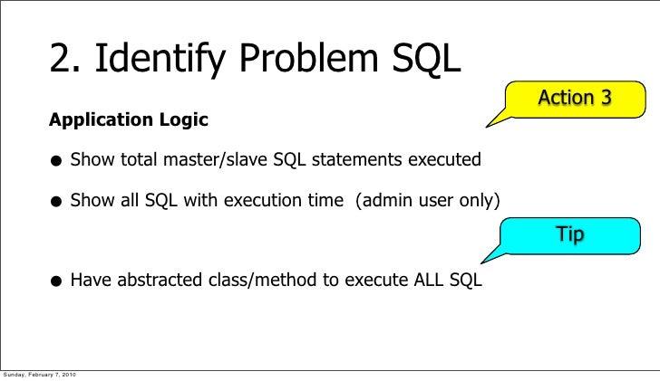 2. Identify Problem SQL                                                                      Action 3               Applic...