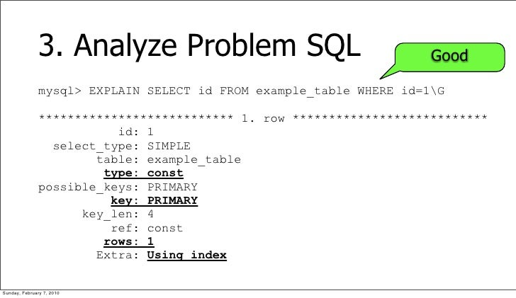 3. Analyze Problem SQL                                Good                mysql> EXPLAIN SELECT id FROM example_table WHER...