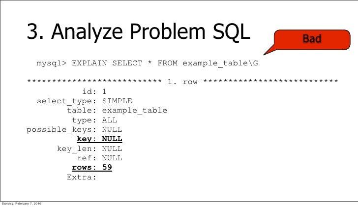 3. Analyze Problem SQL                                Bad                       mysql> EXPLAIN SELECT * FROM example_table...