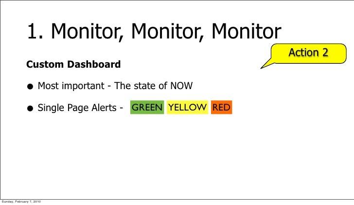 1. Monitor, Monitor, Monitor                                                           Action 2               Custom Dashb...