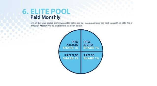 VANTAGE PACK $630 Product - $550.00 Marketing Materials - $80 E-Commerce Website Ability to Earn Commissions
