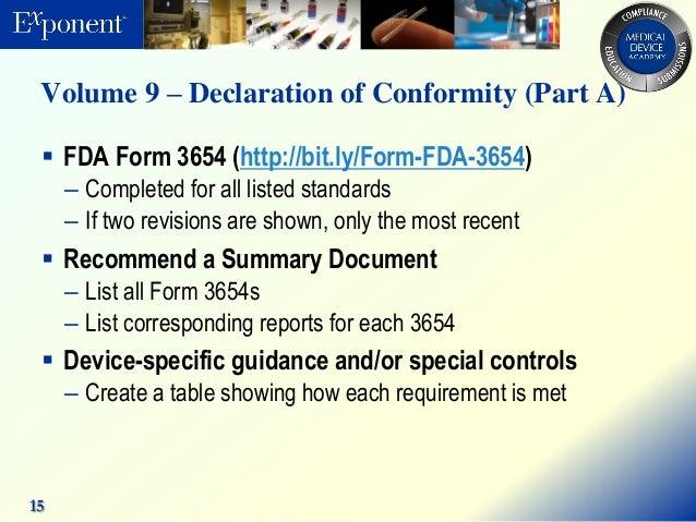 FDA Refused 510 K Submissions