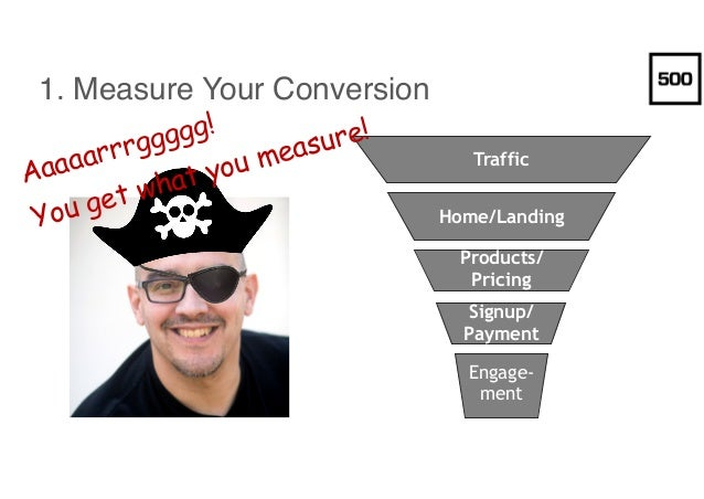 1. Measure Your Conversion Traffic Home/Landing Products/ Pricing Signup/ Payment Engage- ment Aaaaarrrggggg! You get wha...