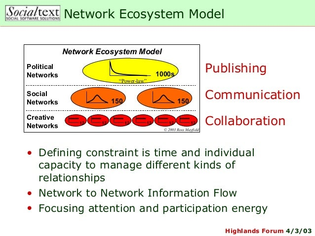 Highlands Forum 4/3/03Network Ecosystem Model• Defining constraint is time and individualcapacity to manage different kind...