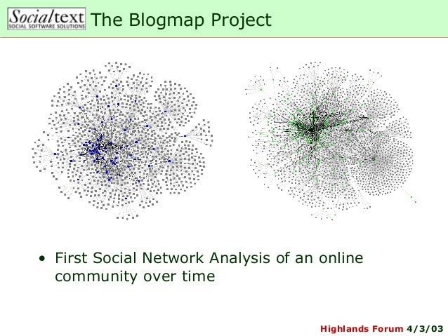 Highlands Forum 4/3/03The Blogmap Project• First Social Network Analysis of an onlinecommunity over time