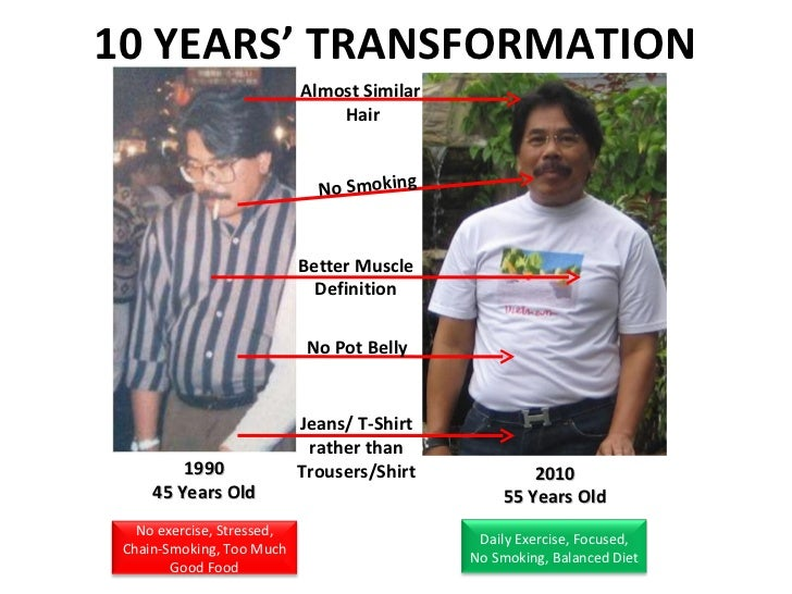 2010 55 Years Old 1990 45 Years Old No Smoking No Pot Belly Almost Similar  Hair Better Muscle Definition Jeans/ T-Shirt r...